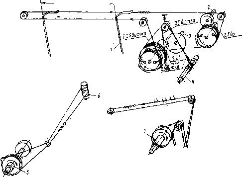 Кинечатиеская схема