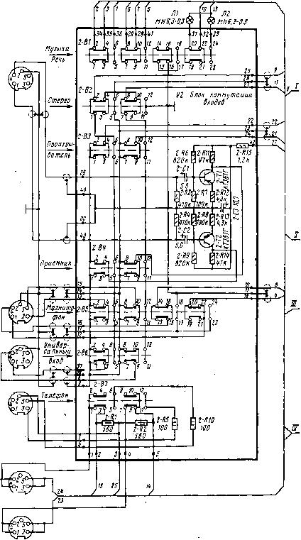 рациолы Вега-003-стерео.