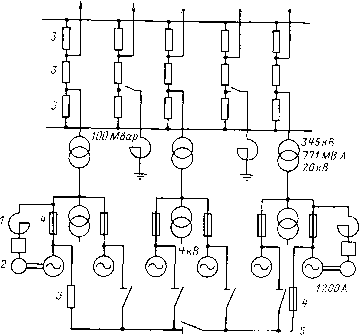 Главная схема электрических